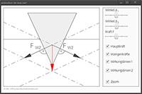 Die Animstion zeigt einen Keil, der zwei Objekte auseinander drückt. Zudem werden die wirkenden Kräfte als Vektoren dargestellt.