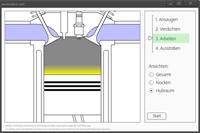 Die Animation zeigt einen Querschnitt durch einen Viertaktmotor. Es werden die vier Takte dargestellt.