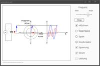 Die Animation zeigt das Verhalten von Spulen, ohmschen Widerständen und Kondensatoren im Wechselstromkreis