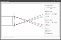 Die Animation zeigt eine Linse, die einen Lichtstrahl fokussiert. Jeder Farbanteil des Lichts bildet einen anderen Fokuspunkt.