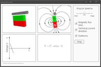 Die Animation zeigt einen Stabmagneten, der um die eigene Achse rotiert. In einem zylinderförmigen Leiter, der sich in Nähe befindet, wird dadurch ein Wechselstrom induziert.