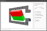 Die Animation zeigt das 3D-Modell eines Stabmagneten, der im Inneren einer Leiterschleife rotiert. In der Leiterschleife wird ein elektrischer Strom induziert.