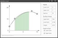 Die Animation zeigt eine Kurve, deren Form mit der Maus ver�ndert werden kann. Die Ober- und Untersumme wird automatisch im Bereich des Integrals eingezeichnet.
