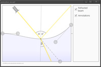 Die Animation zeigt ein Medium, das von einem Lichtstrahl angestrahlt wird. Die Form des Mediums kann ver�ndert werden. Je nach Auftreffwinkel wird das Licht unterschiedlich reflektiert.