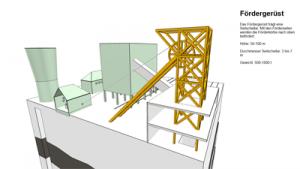 Aufbau eines Bergwerks